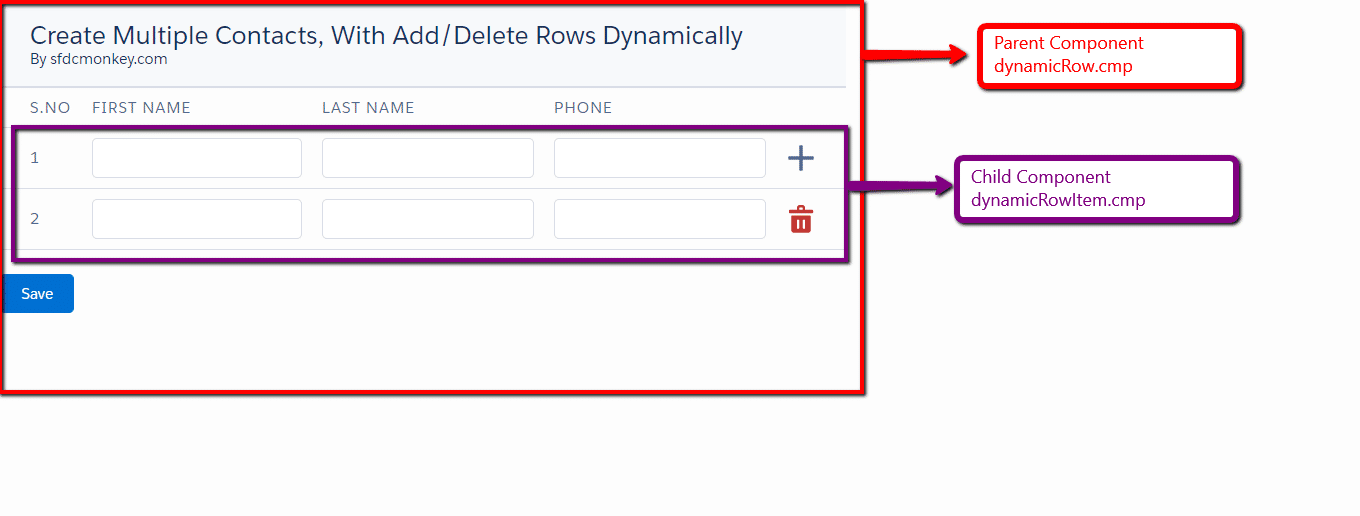 Add Delete Rows Dynamic In Lightning Component : Sample Code