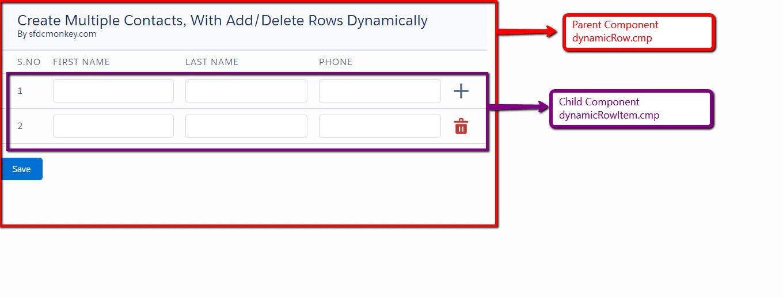 Add Delete Rows Dynamic In Lightning Component sfdcmonkey