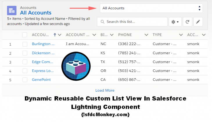 Custom List View salesforce